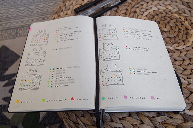 bullet journal future log bujo
