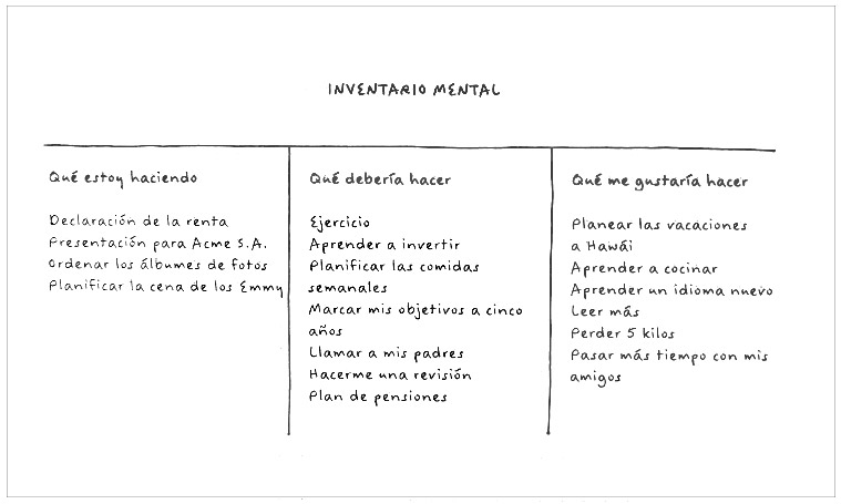 inventario mental bullet journal